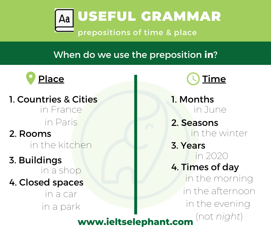 in -preposition of time & place